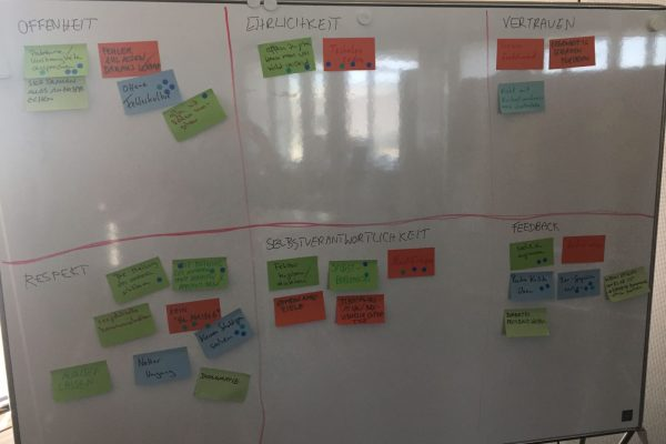 post-its on wall